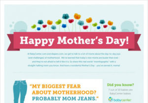 Happy-Mothers-Day-(Infographic)