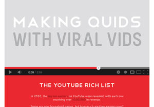 How-Viral-Videos-Can-Make-You-Money