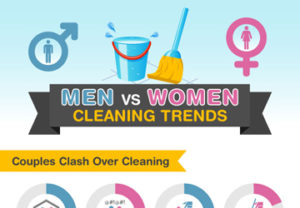Men-vs-Women-Cleaning-Trends