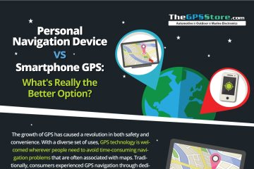 Personal Navigation Devices vs Smartphone GPS