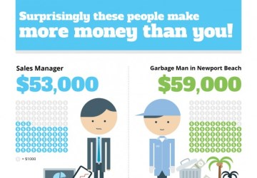 Surprisingly These People Make More Money Than You (Infographic)