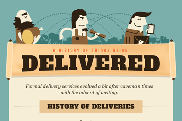 The Great Evolution of Deliveries