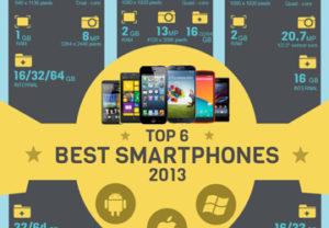 Top-6-Best-Smartphones-of-2013-(Infographic)