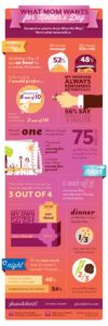 rp_mothers_day_infographic-550x1650.jpg
