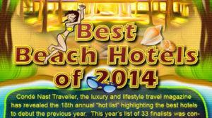 Best-Beach-Hotels-of-2014