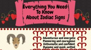 Everyting You Need To Know About Zodiac Signs Infographic