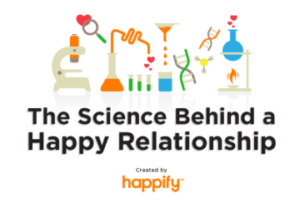 The Secrets Behind a Happy Relationship (Infographic)