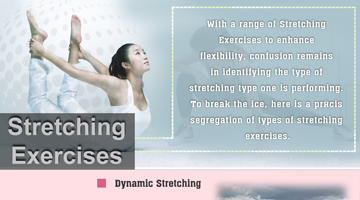 Types of Stretching Exercise