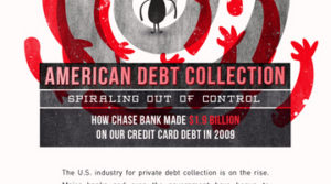 American-Debt-Collection---Spiraling-Out-of-Control-Infographic