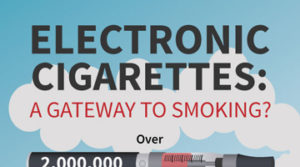 Are-E-Cigarettes-A-Gateway-to-Smoking