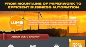 From Paperwork to Automation Lumo Energy Case Study (Infographic)