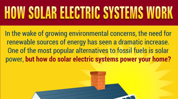 How Solar Electric Systems Work