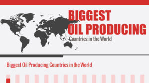 Infographic-15-Biggest-Oil-Producing-Countries-In-The-World