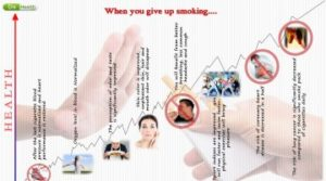 What Changest Are When You Stop Smoking