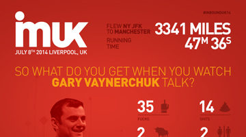 What Does An Hour With Gary Vaynerchuk Look Like?