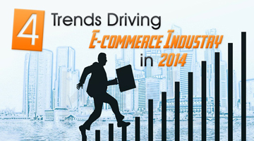 4 Trends Driving Ecommerce Industry in 2014