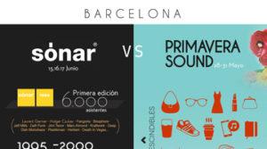 Batalla-de-festivales-en-Barcelona-Primavera-Sound-vs-Sonar