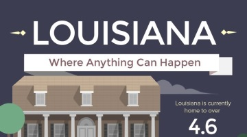 Louisiana – Where Anything Can happen