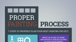 Proper-Painting-Process