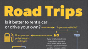 Road-Trips-Is-it-Better-to-Rent-a-Car-or-Drive-Your-Own