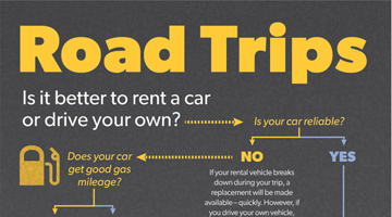 Road Trips: Is it Better to Rent a Car or Drive Your Own?