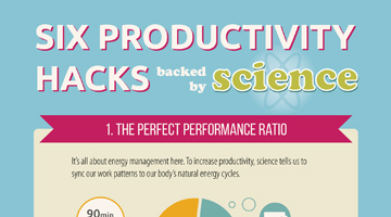 Six Productivity Hacks Backed by Science