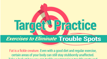 Target Practice: Exercises to Eliminate Trouble Spots