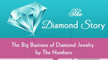 The Big Business of Diamond Jewellery