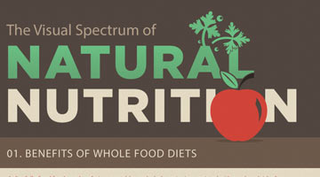 The Color of Natural Food and What they Tell You