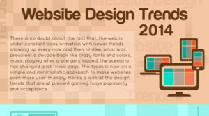 A-Quick-Look-at-the-Latest-Website-Designing-Trends