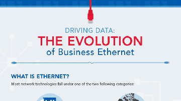 Business Ethernet - An Evolutionary Infographic
