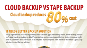 Cloud Backup as Tape Backup Alternative Reduces 80% Cost