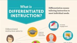 Differentiated Instruction & Adaptive Learning