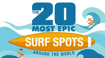 The 20 Most Epic Surf Spots Around the World