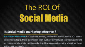 The-Role-of-Social-Media-in-Business