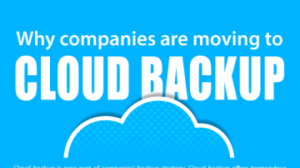 Why Companies Are Moving To Cloud Backup