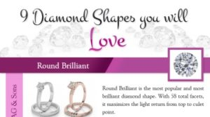 9 Diamond Shapes You Will Surely Love