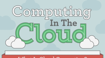 Cloud Computing Infographic by Net Technical Solutions