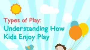 Different Types of Kids Play (Infographic)