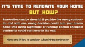 Its Time To Renovate Your Home But How