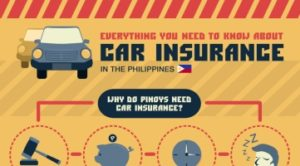 Quick Guide on Car Insurance Philippines