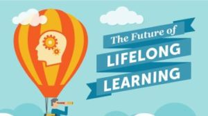 The Future of Lifelong Learning