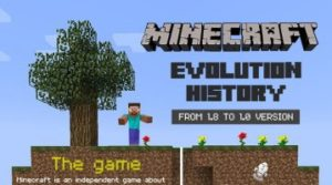 The History of Minecraft Infographic