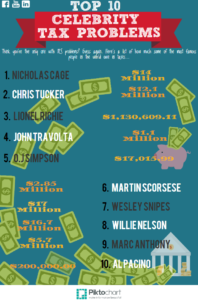 top 10 celebrity tax problem infographic