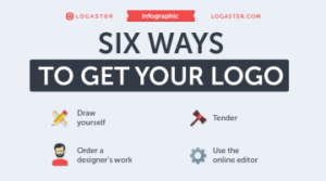 6 Ways How to Get a Logo (Infographics)