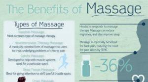 7 Benefits of Massage Infographic
