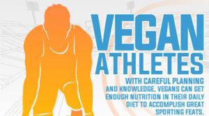 Awesome Vegan Athletes