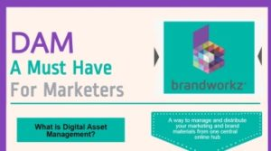 Digital Asset Management A Must have for Marketers
