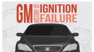 General Motors (GM) History of Ignition Failure