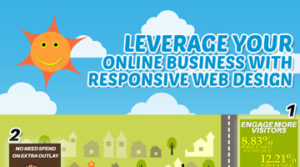 Leverage-Your-Online-Business-with-Responsive-Web-Design